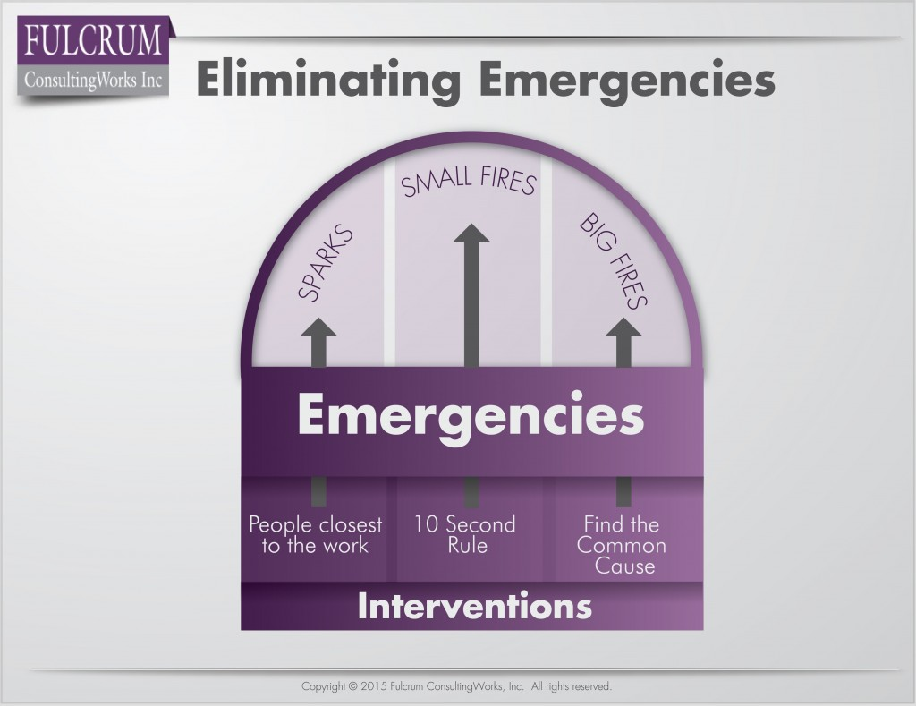 Morgan-150123-Q4-Eliminating Emergencies